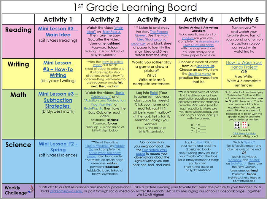 Week of May 4th Learning Board
